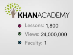 Khan Academy Helping Others